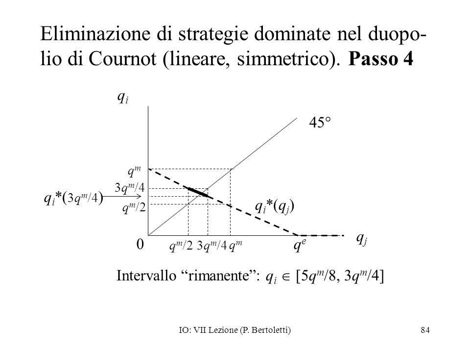 Eliminazione di strategie dominate nel duopo-lio di Cournot (lineare, simmetrico). Passo 4