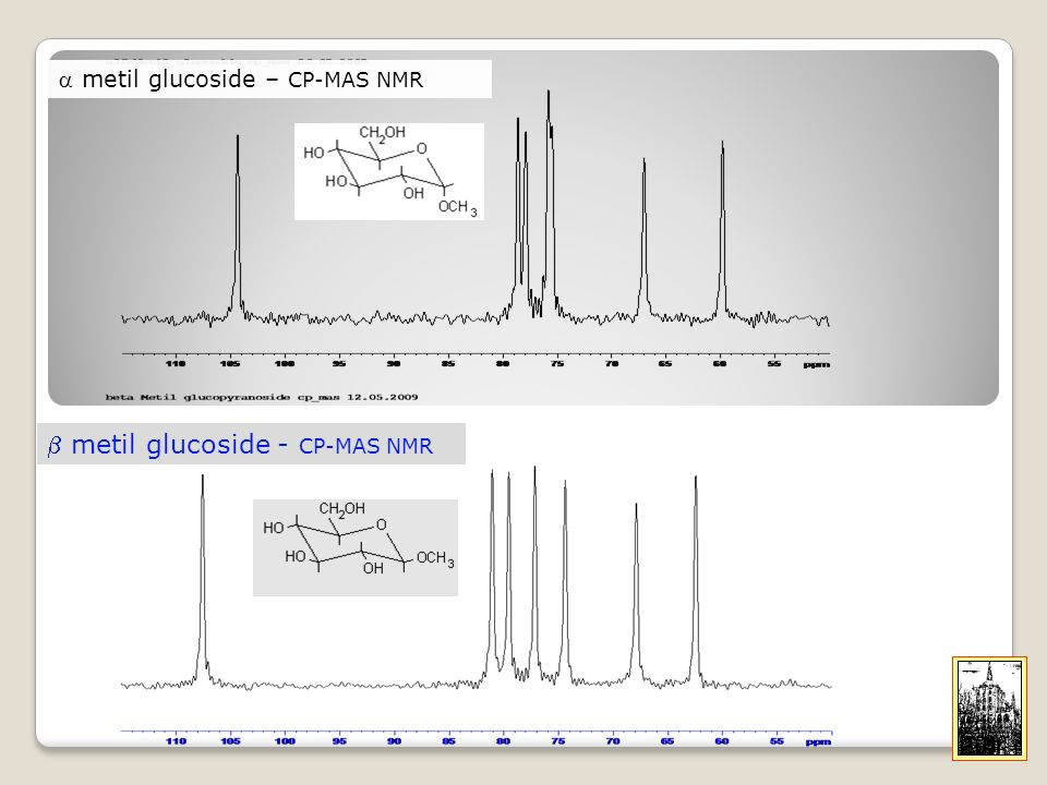 b metil glucoside - CP-MAS NMR