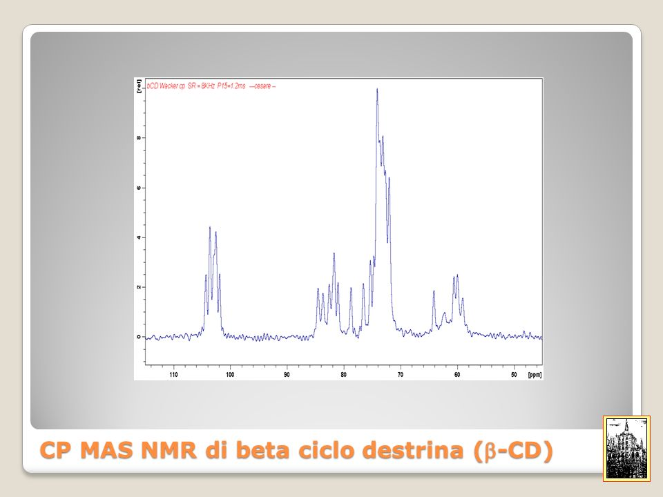 CP MAS NMR di beta ciclo destrina (b-CD)