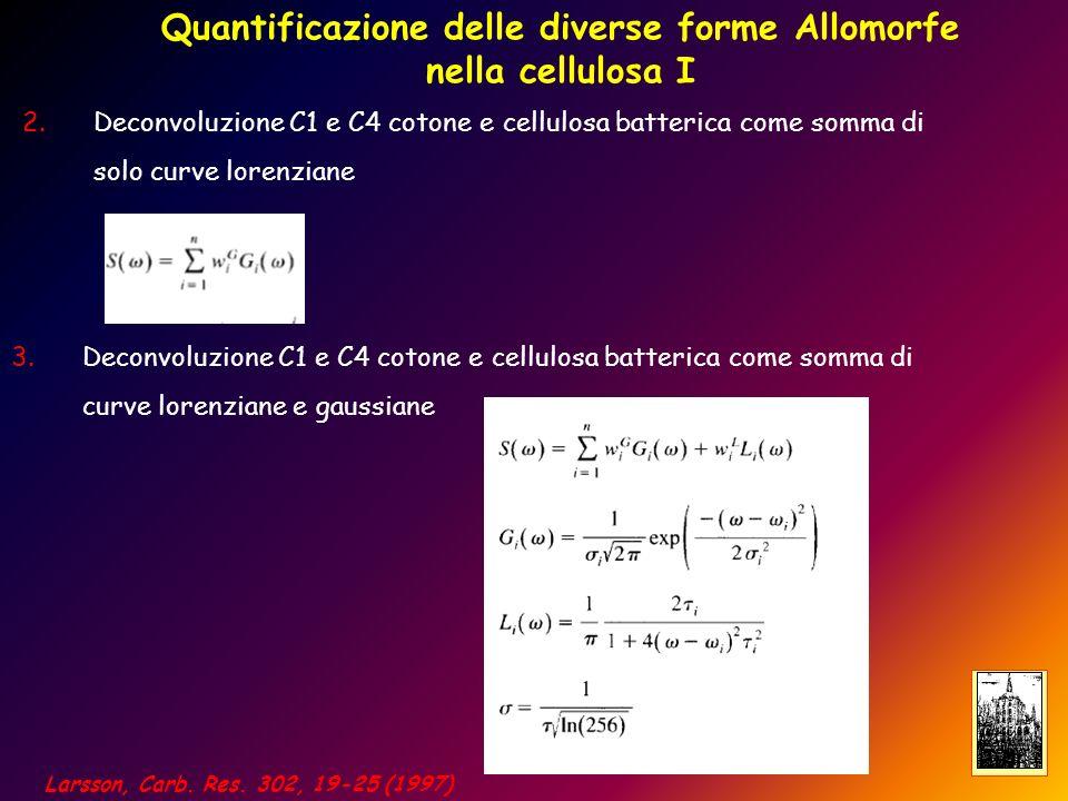Quantificazione delle diverse forme Allomorfe nella cellulosa I