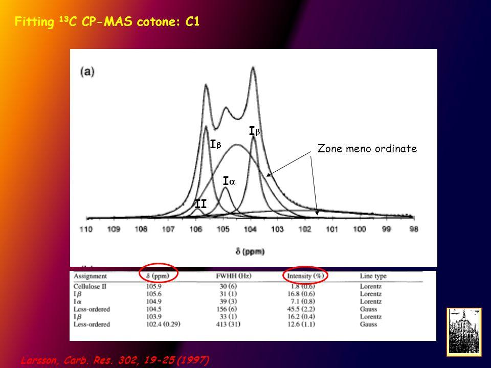Fitting 13C CP-MAS cotone: C1