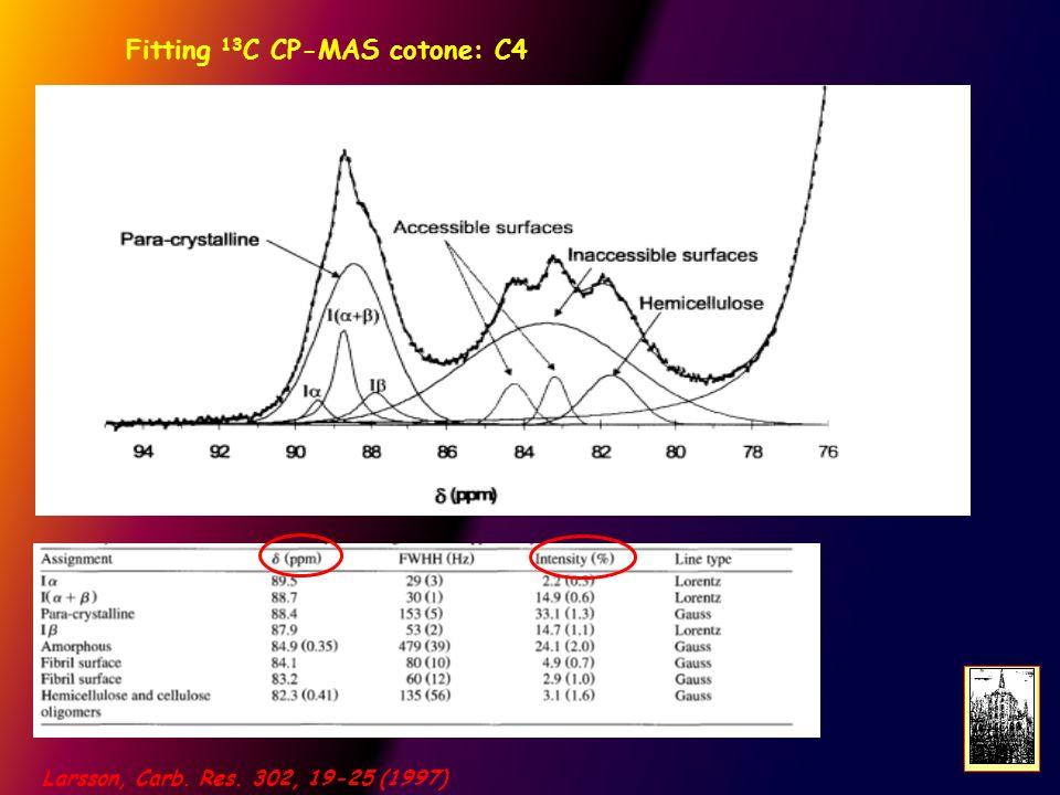 Fitting 13C CP-MAS cotone: C4