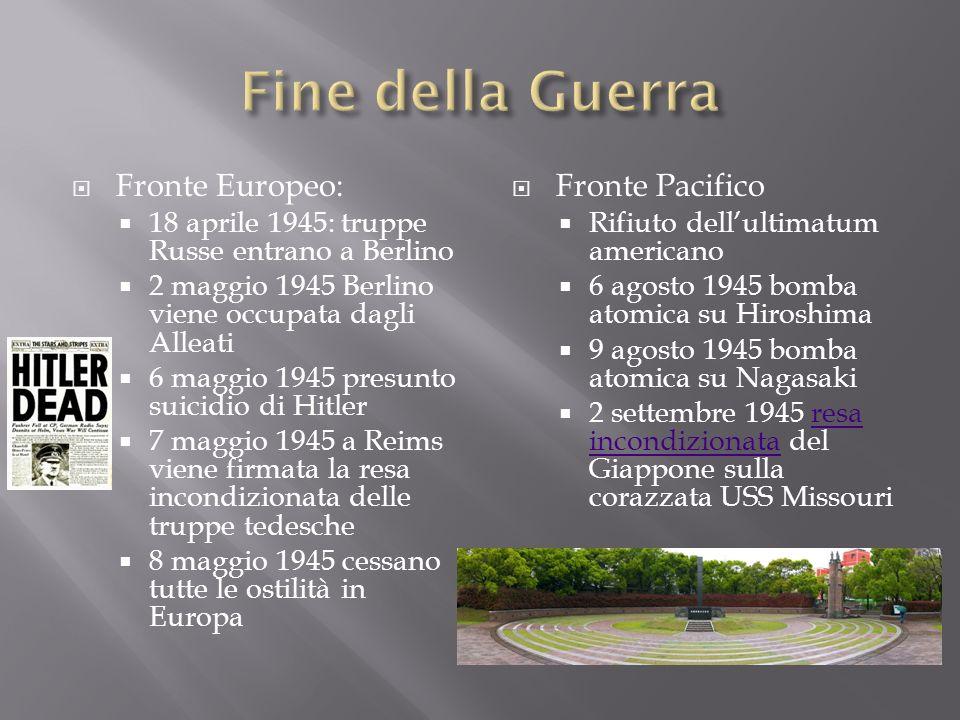 Fine della Guerra Fronte Europeo: Fronte Pacifico