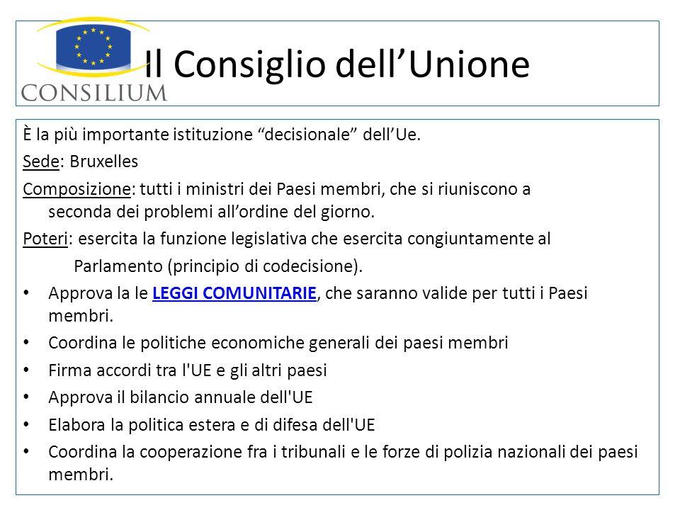 Il Consiglio dell'Unione