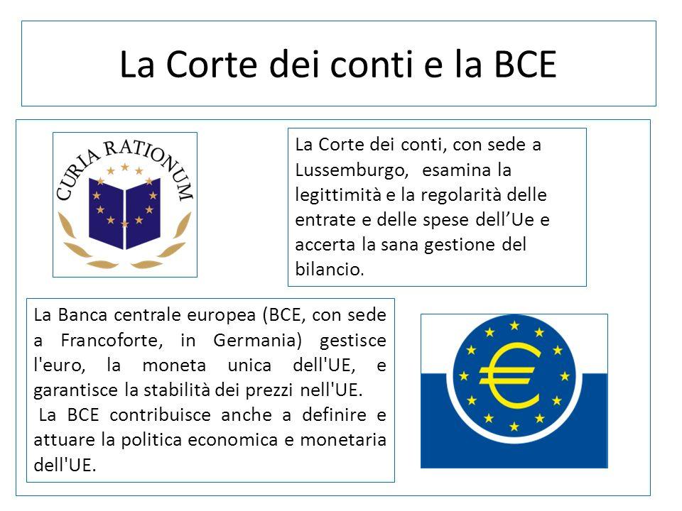 La Corte dei conti e la BCE