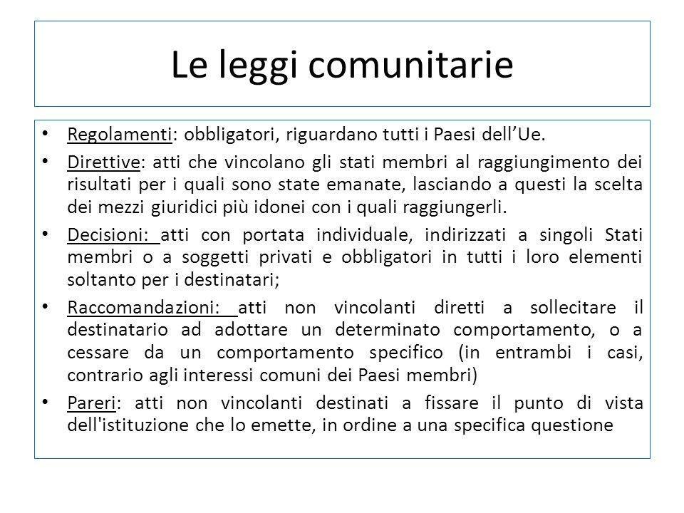 Le leggi comunitarieRegolamenti: obbligatori, riguardano tutti i Paesi dell'Ue.