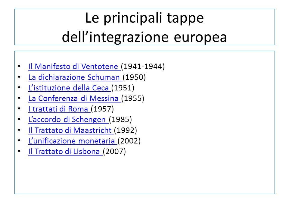 Le principali tappe dell'integrazione europea
