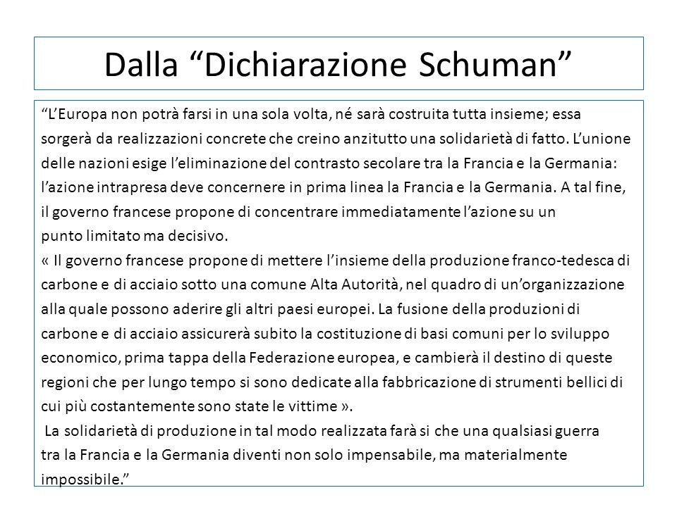 Dalla Dichiarazione Schuman