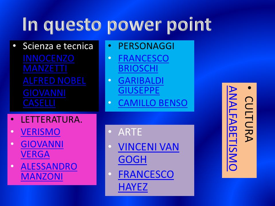 In questo power point ANALFABETISMO CULTURA ARTE VINCENI VAN GOGH
