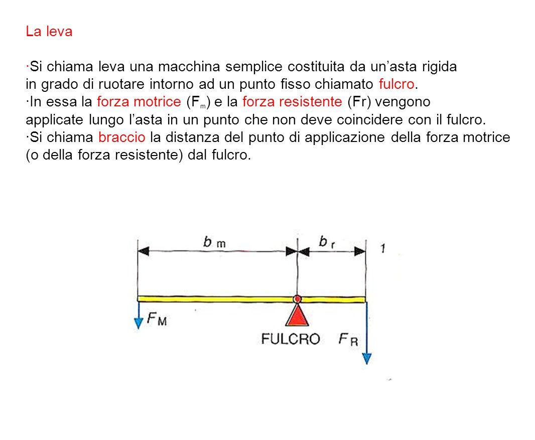 La leva ·Si chiama leva una macchina semplice costituita da un'asta rigida. in grado di ruotare intorno ad un punto fisso chiamato fulcro.