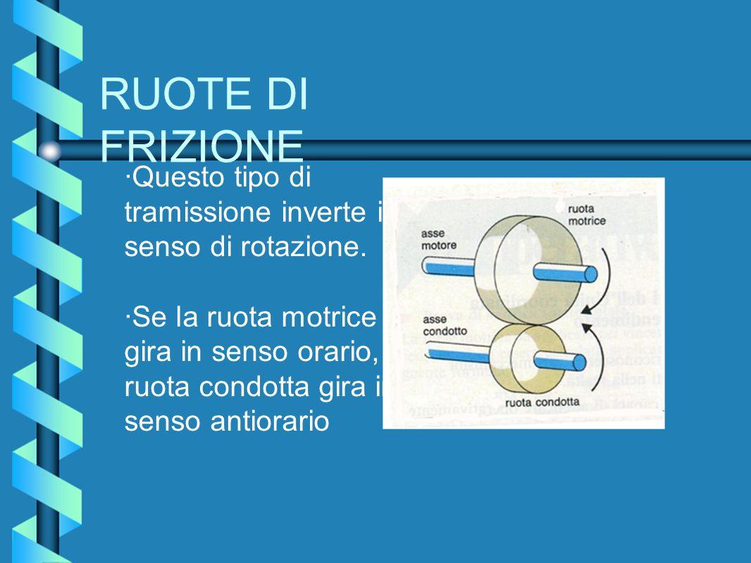 RUOTE DI FRIZIONE ·Questo tipo di tramissione inverte il senso di rotazione.