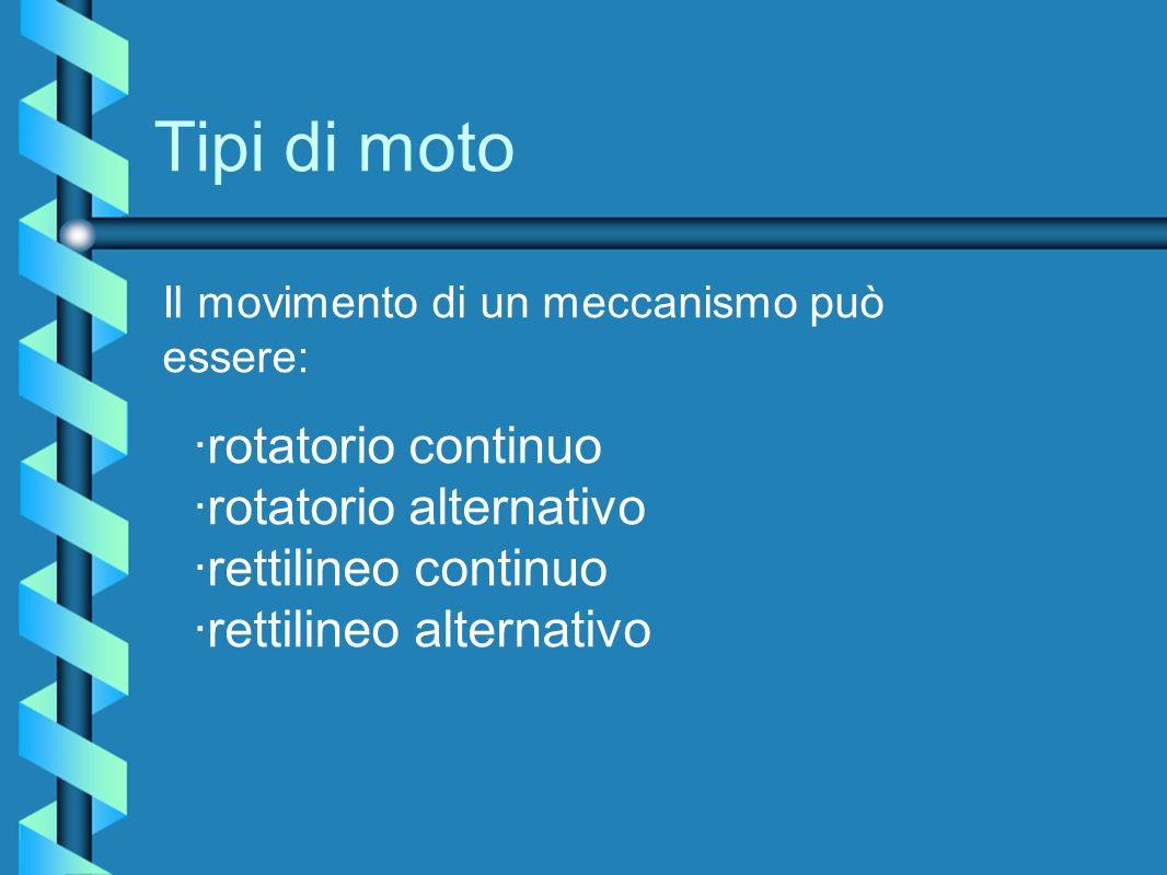 Tipi di moto ·rotatorio continuo ·rotatorio alternativo