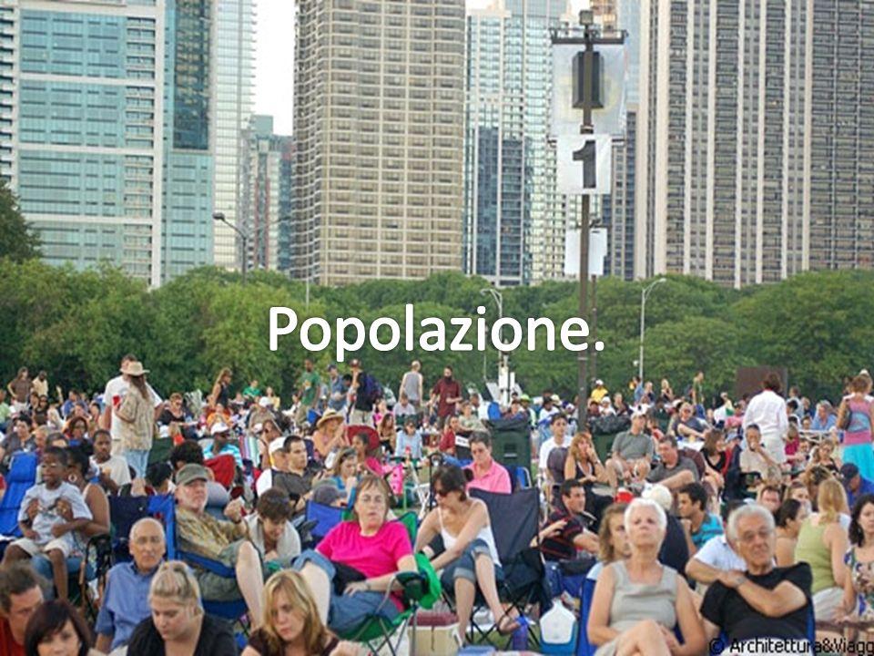 Popolazione.