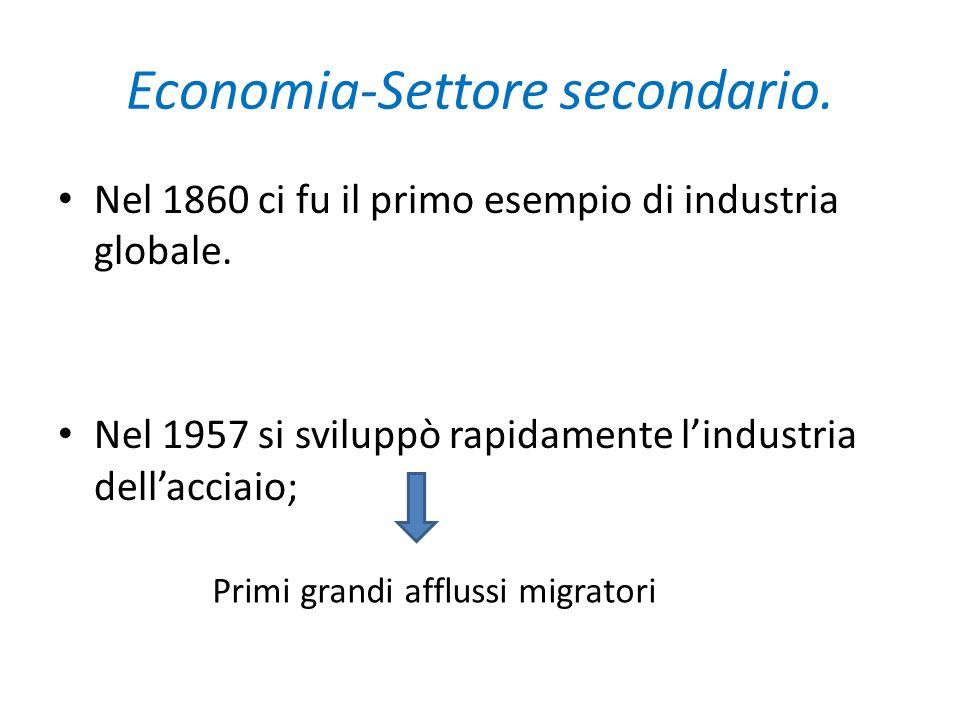 Economia-Settore secondario.