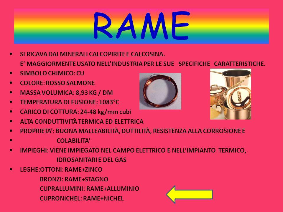 RAME Si ricava dai minerali calcopirite e calcosina.
