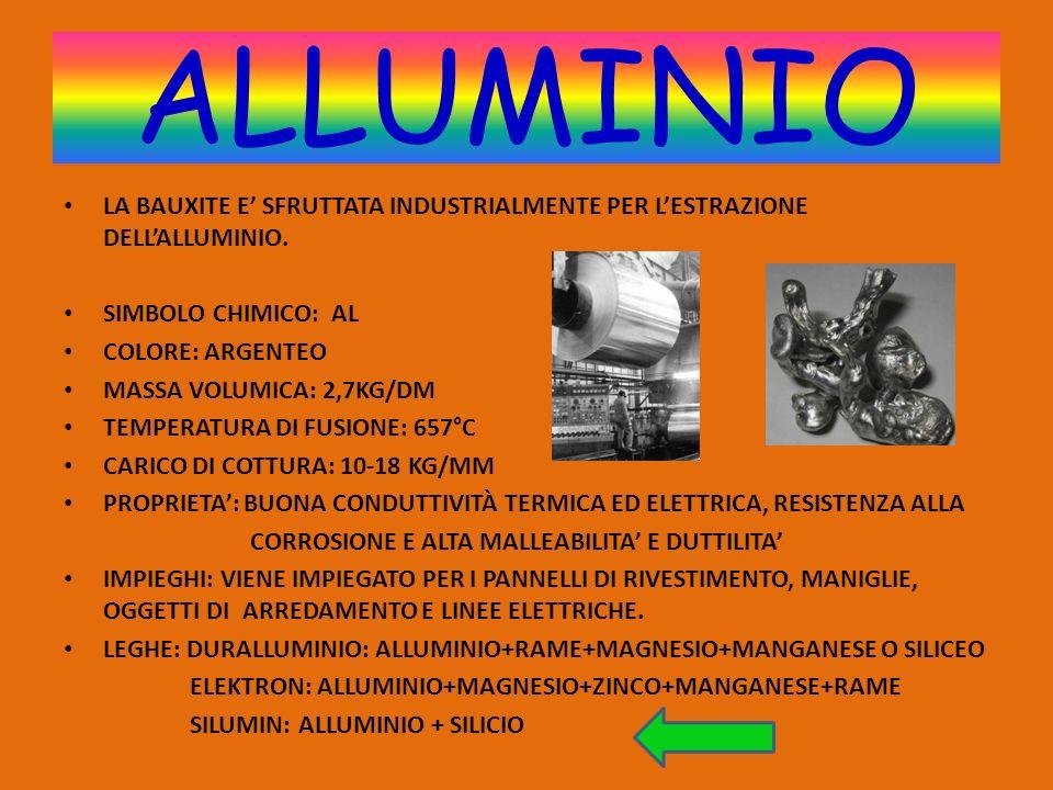 ALLUMINIO LA BAUXITE E' SFRUTTATA INDUSTRIALMENTE PER L'ESTRAZIONE DELL'ALLUMINIO. Simbolo chimico: AL.