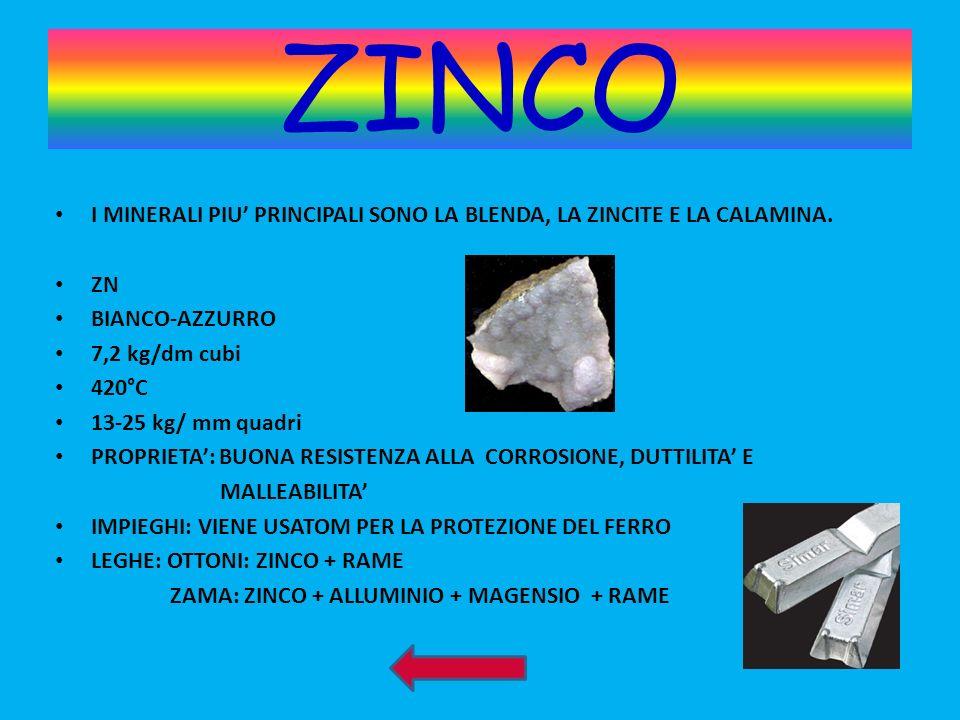 ZINCO I MINERALI PIU' PRINCIPALI SONO LA BLENDA, LA ZINCITE E LA CALAMINA. ZN. BIANCO-AZZURRO. 7,2 kg/dm cubi.