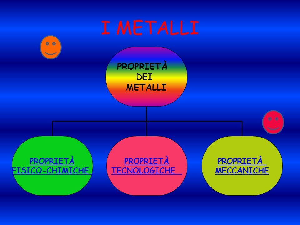 I METALLI PROPRIETÀ DEI METALLI FISICO-CHIMICHE TECNOLOGICHE