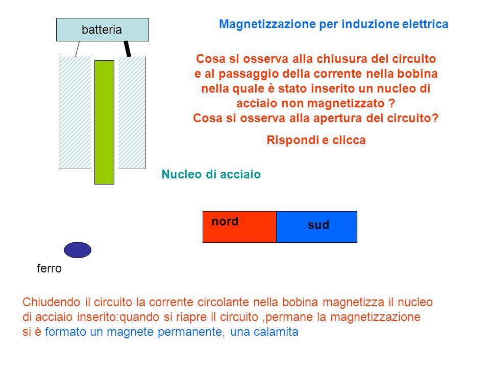 Magnetizzazione per induzione elettrica