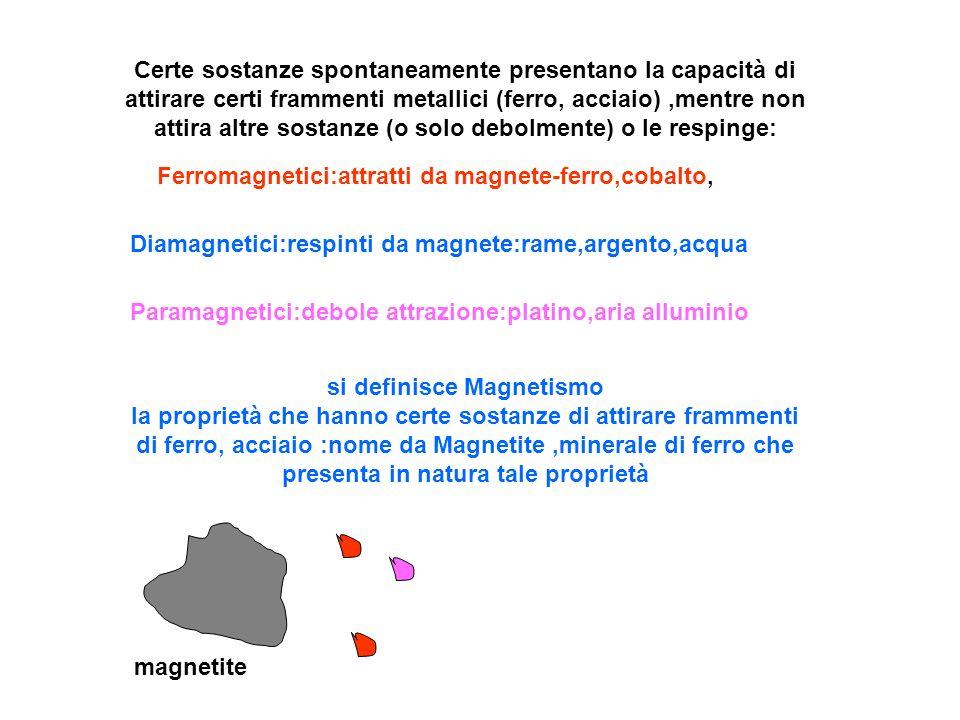 Certe sostanze spontaneamente presentano la capacità di attirare certi frammenti metallici (ferro, acciaio) ,mentre non attira altre sostanze (o solo debolmente) o le respinge: