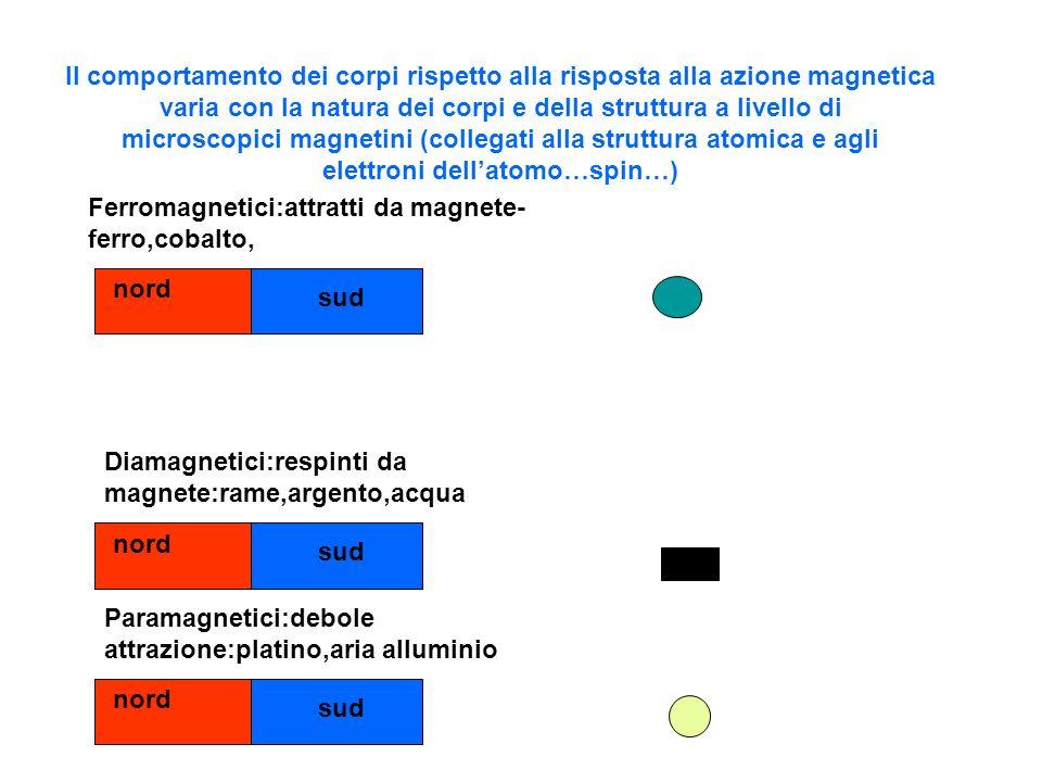 Il comportamento dei corpi rispetto alla risposta alla azione magnetica varia con la natura dei corpi e della struttura a livello di microscopici magnetini (collegati alla struttura atomica e agli elettroni dell'atomo…spin…)