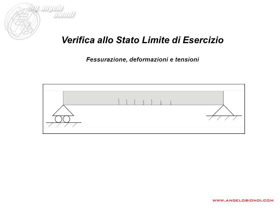 Verifica allo Stato Limite di Esercizio