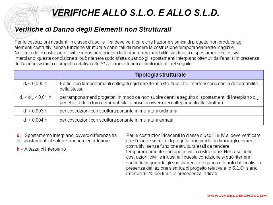VERIFICHE ALLO S.L.O. E ALLO S.L.D. Tipologia strutturale