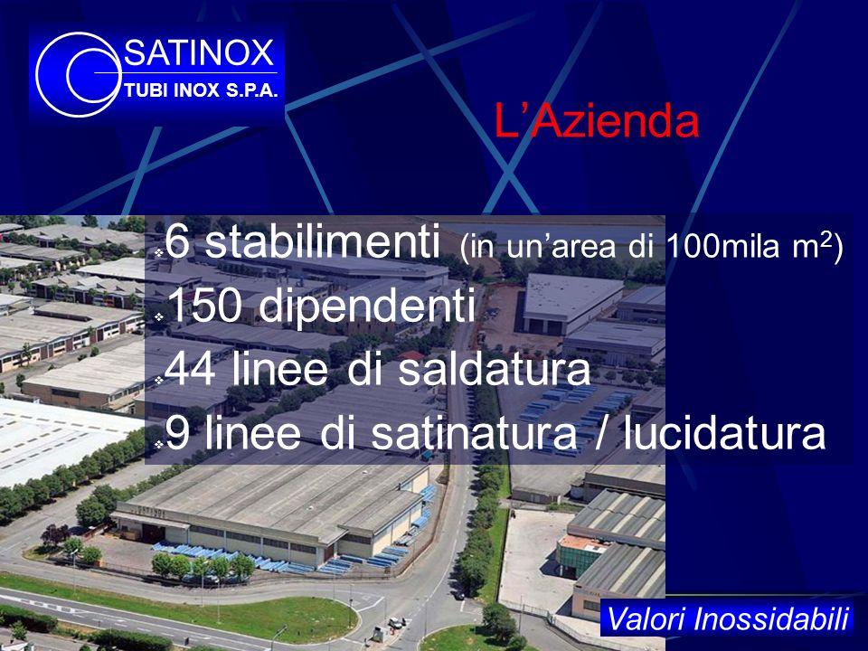 6 stabilimenti (in un'area di 100mila m2) 150 dipendenti