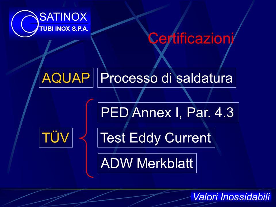 Certificazioni AQUAP Processo di saldatura PED Annex I, Par. 4.3 TÜV