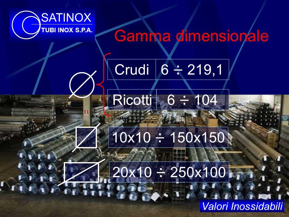 Gamma dimensionale Crudi 6 ÷ 219,1 Ricotti 6 ÷ 104 10x10 ÷ 150x150