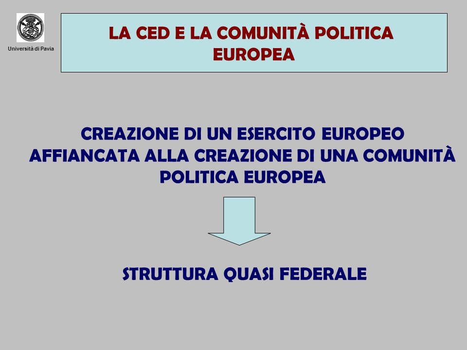 LA CED E LA COMUNITÀ POLITICA EUROPEA