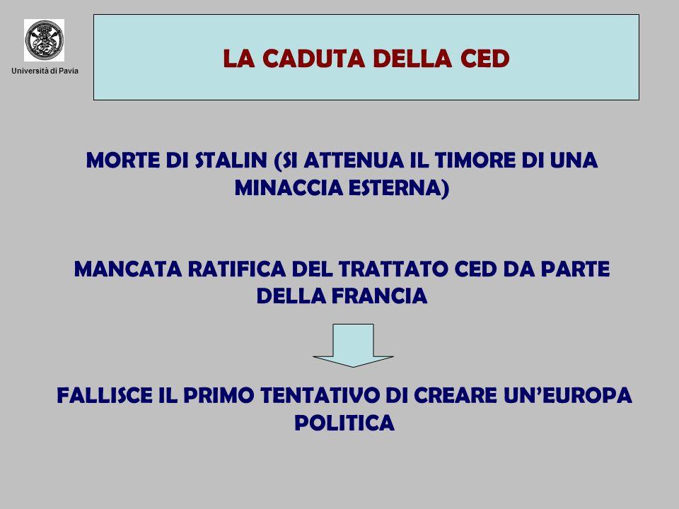 LA CADUTA DELLA CED Università di Pavia. MORTE DI STALIN (SI ATTENUA IL TIMORE DI UNA MINACCIA ESTERNA)
