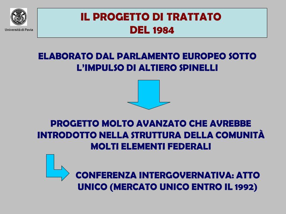 ELABORATO DAL PARLAMENTO EUROPEO SOTTO L'IMPULSO DI ALTIERO SPINELLI
