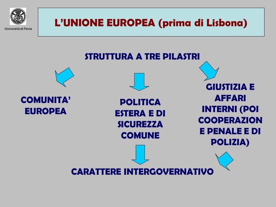 L'UNIONE EUROPEA (prima di Lisbona)