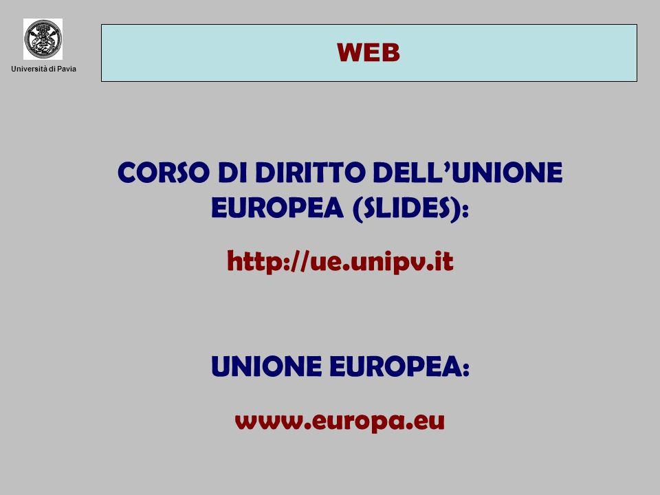 CORSO DI DIRITTO DELL'UNIONE EUROPEA (SLIDES):