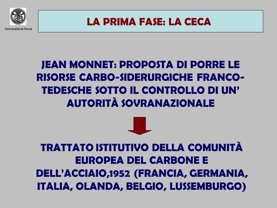 LA PRIMA FASE: LA CECA Università di Pavia.