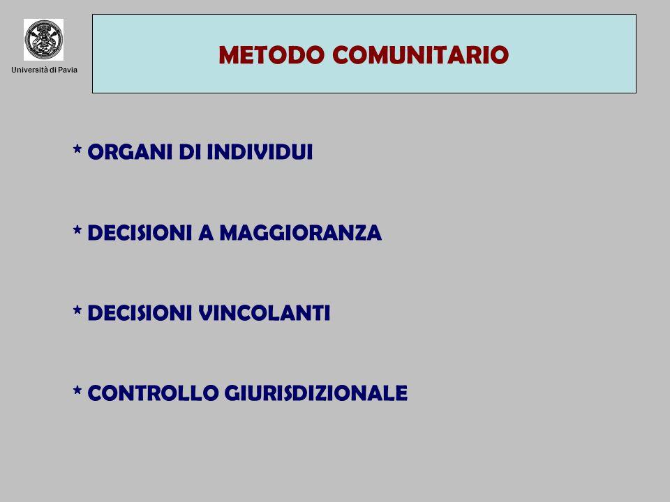 METODO COMUNITARIO * ORGANI DI INDIVIDUI * DECISIONI A MAGGIORANZA