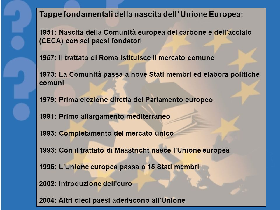 Tappe fondamentali della nascita dell' Unione Europea: