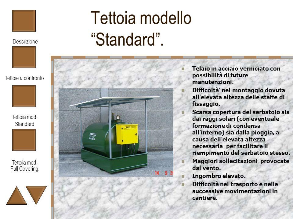 Tettoia modello Standard .