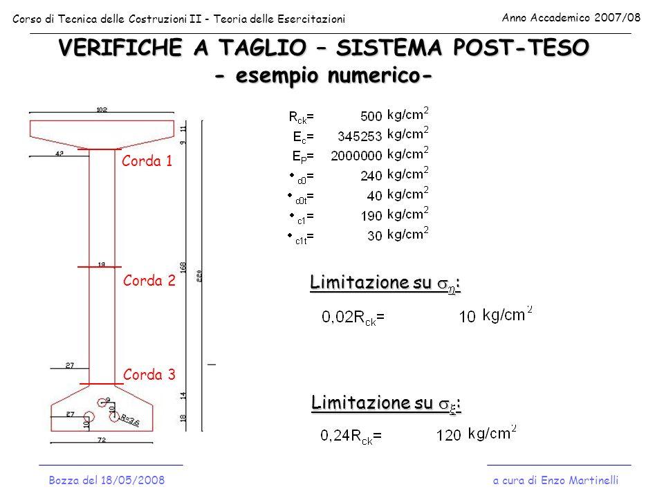VERIFICHE A TAGLIO – SISTEMA POST-TESO - esempio numerico-
