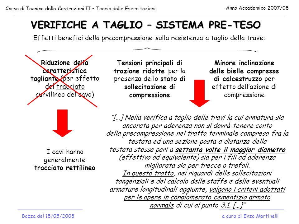 VERIFICHE A TAGLIO – SISTEMA PRE-TESO