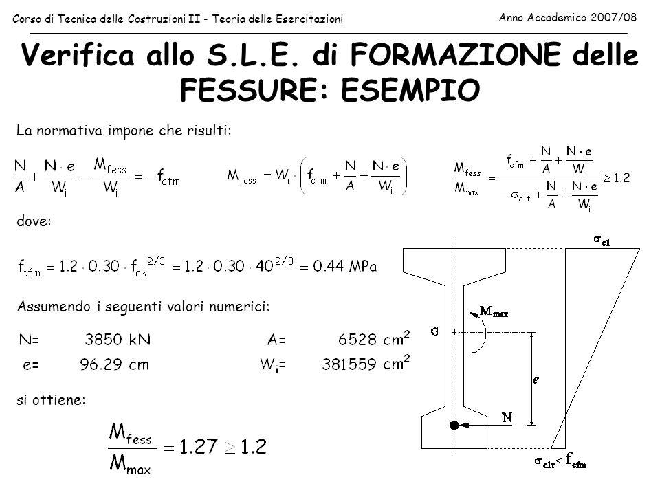 Verifica allo S.L.E. di FORMAZIONE delle FESSURE: ESEMPIO