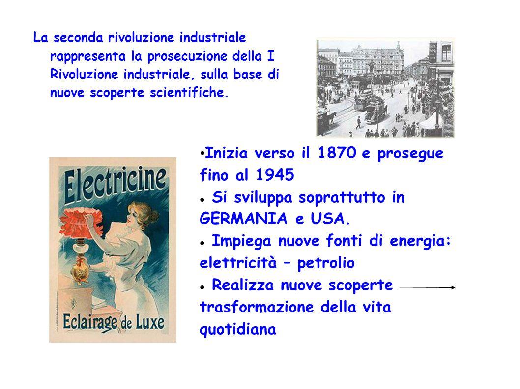 Inizia verso il 1870 e prosegue fino al 1945
