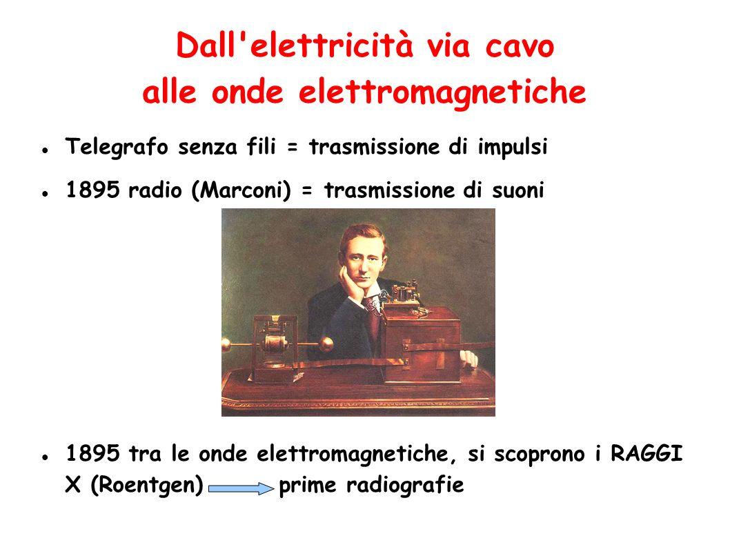 Dall elettricità via cavo alle onde elettromagnetiche