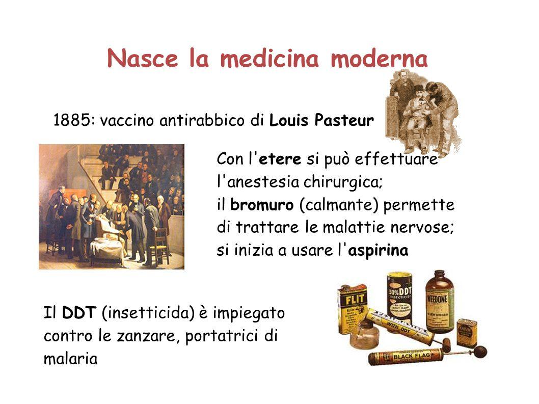 Nasce la medicina moderna