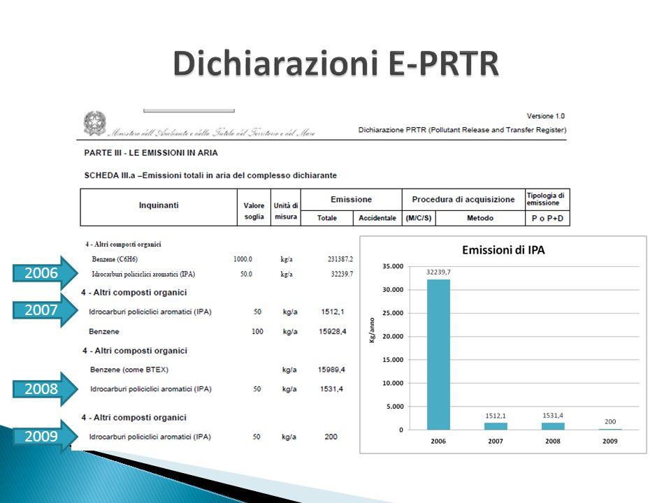 Dichiarazioni E-PRTR 2006 2007 2008 2009