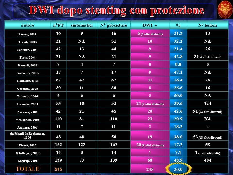 DWI dopo stenting con protezione