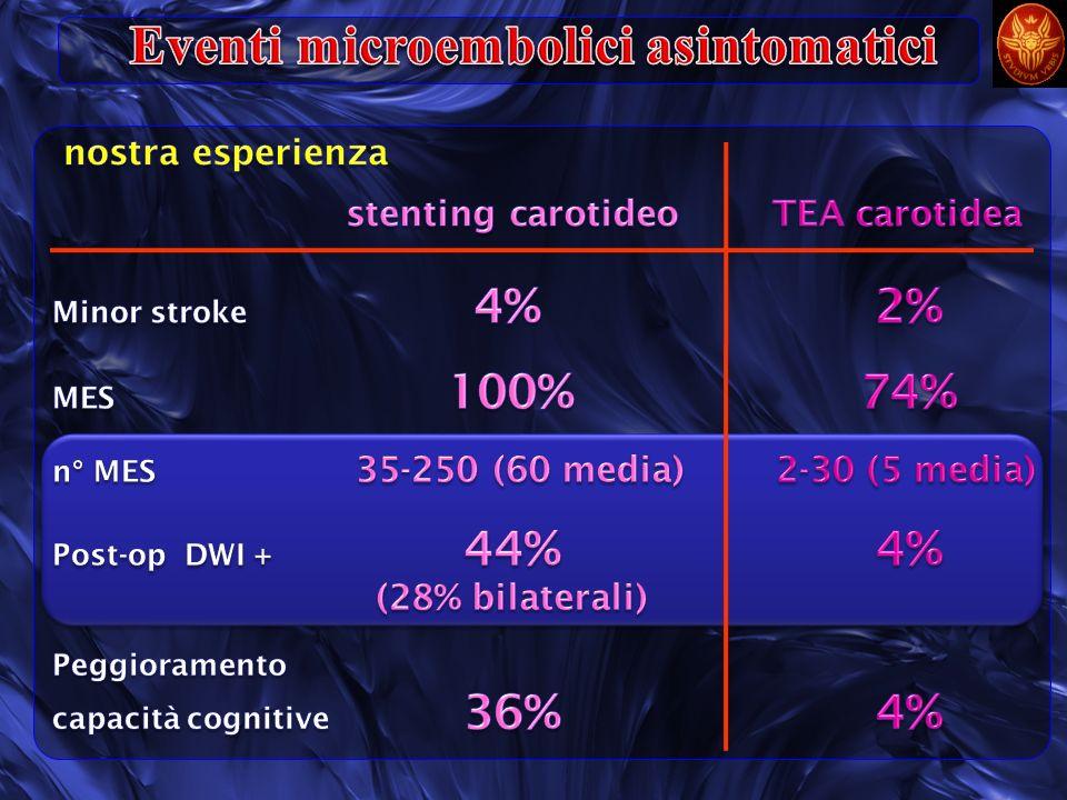 Eventi microembolici asintomatici