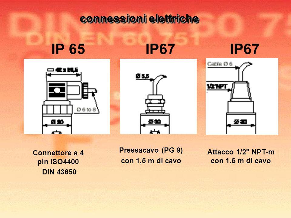 Attacco 1/2 NPT-m con 1.5 m di cavo