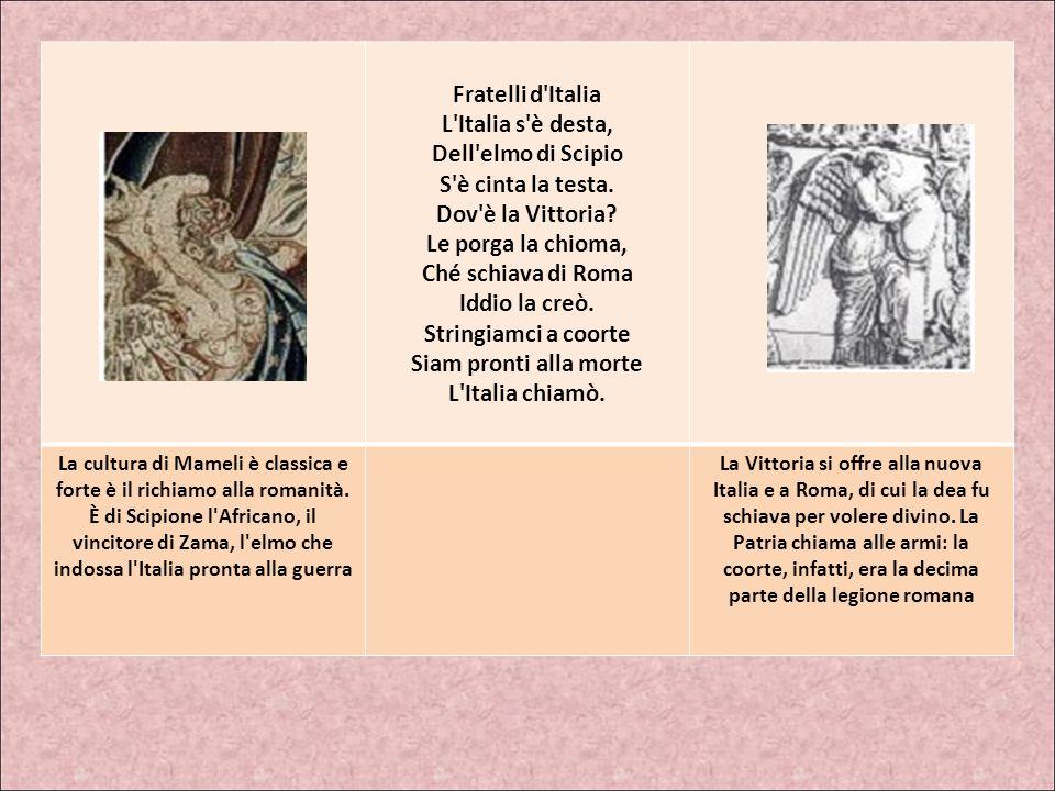 Fratelli d Italia L Italia s è desta, Dell elmo di Scipio S è cinta la testa. Dov è la Vittoria Le porga la chioma, Ché schiava di Roma Iddio la creò. Stringiamci a coorte Siam pronti alla morte L Italia chiamò.